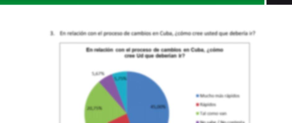 33,5% de los cubanos pretende mostrar su desacuerdo con la nueva Constitución